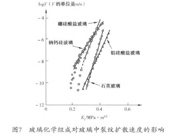 应力中断式支架设计图